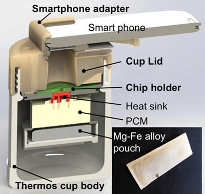 Cutaway of smart cup